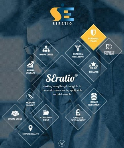 Home to Personal Value, the value we create through our actions and choices - Seratio | Business change | Scoop.it