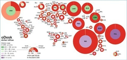 A Look at the Distribution of Global Payments to Different Countries Across an ... - Spend Matters | Select | Scoop.it