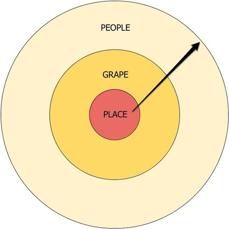 On Pinot, Place and People | Wine website, Wine magazine...What's Hot Today on Wine Blogs? | Scoop.it