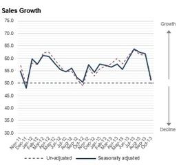 US SHUTDOWN CUTS GDP GROWTH | Macro Challenge | Scoop.it
