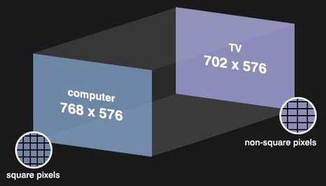 After Effects CS4 - pixel aspect ratios - 1024 vs 1050 | Mike Afford Media Blog | TechInfo | Scoop.it