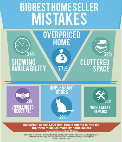 What Are The Biggest Mistakes a Real Estate Seller Makes? Local Records Office Explains | Local Records Office | Scoop.it