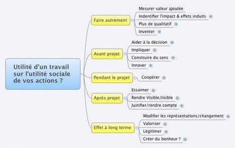 Un wiki sur l'Utilité sociale | Web et Social | Scoop.it