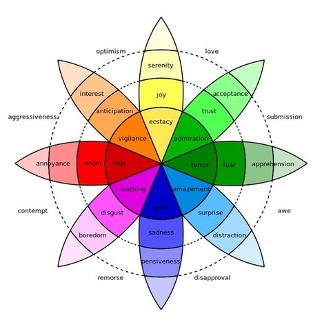 How To Use Color Psychology To Give Your Business An Edge | Content Creation, Curation, Management | Scoop.it