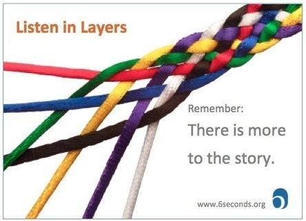 Listening Leaders - Six Seconds | The Bridge Across for Single Parents and Stepfamilies | Scoop.it