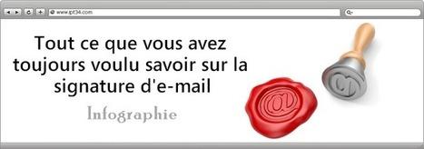 Signature pour vos e-mails professionnels | Création de site internet Montpellier | Scoop.it