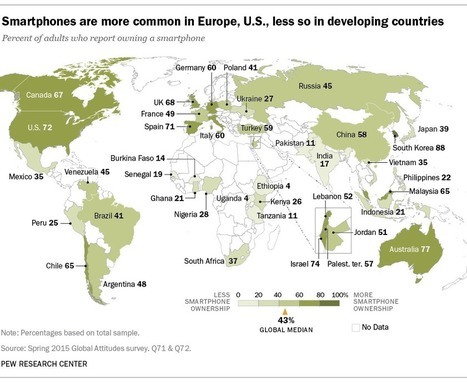 Smartphones are closing the digital divide – and these countries have made the most progress   The rise of the mobile web   Scoop.it