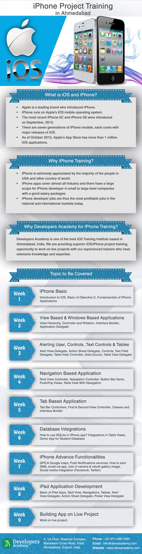iPhone Project Training in Ahmedabad | iPhone - Android Traning | Scoop.it