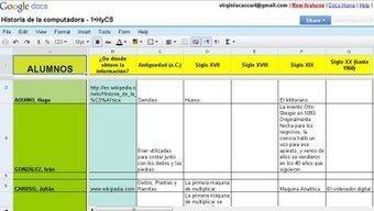 Tiempo de cambios: Experiencias educativas con Google Docs | #inLearning + HCI | Scoop.it