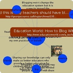 Why Blog For Education | Learn about Why Blog For Education on instaGrok, the research engine | Informatics Technology in Education | Scoop.it