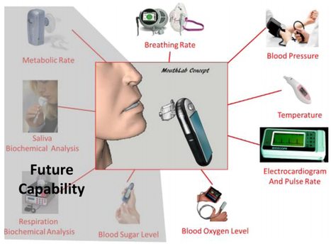 'Tricorder'-style handheld MouthLab detects patients' vital signs, rivaling hospital devices | KurzweilAI | Longevity science | Scoop.it