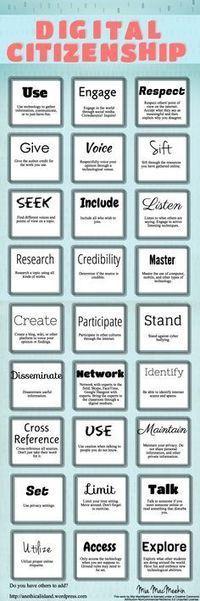 Ideas for language teaching | Languages: ICT  teaching resources | Scoop.it