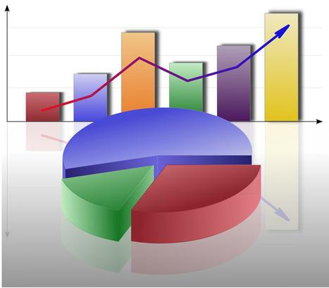 Les tout derniers chiffres des réseaux sociaux - Septembre 2011 | Richard Dubois - Mobile Addict | Scoop.it