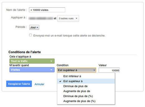 Créer des alertes personnalisées Google Analytics - Webeek Le Blog | Web Analytics | Scoop.it