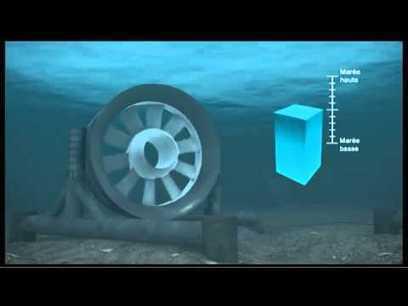 L'énergie Hydrolienne | Avantages et Inconvénients de l'hydrolienne | Scoop.it