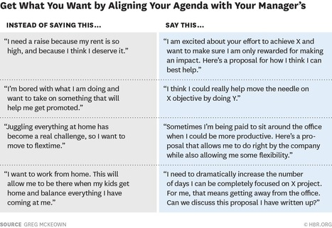 Prioritize Your Life Before Your Manager Does It for You | Management | Scoop.it