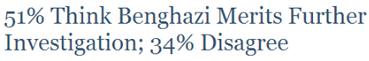 David Plouffe applies Common Core math to Benghazi: 'Delusional minority' support investigation   Restore America   Scoop.it