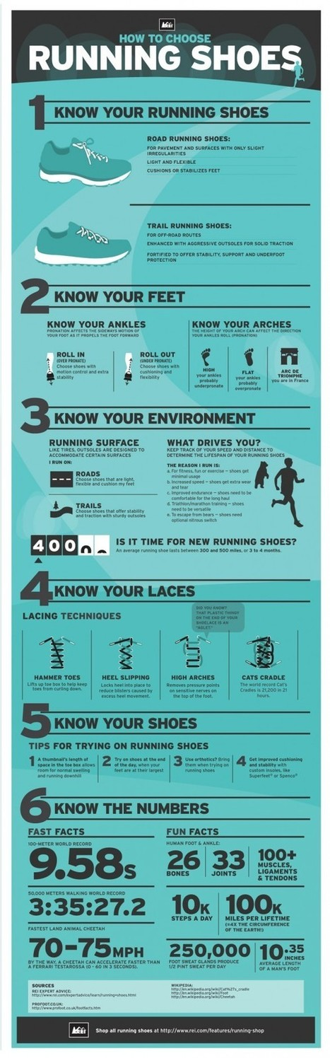 12 Infographics About Running to Motivate You Into Shape | Data Visualization & Infographics | Scoop.it