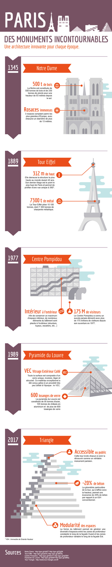 infographie-innovations-architecturales-paris-tour-triangle.jpg (595x2991 pixels) | Tour Triangle | Scoop.it