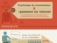 [Infographie] La psychologie du e-acheteur ... | Marketing digital | Scoop.it