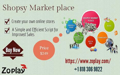 Shopsy-Buy sell script | Wanelo clone script | Scoop.it