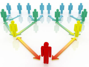 Implementing Role and Privilege Management for Effective eCommerce Operations   Software   Scoop.it