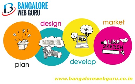 Affordable Web Design & Development by Professional Web Designers in India   Web Design Company   Scoop.it