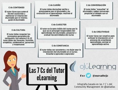 Las 7Cs del Tutor eLearning | Infografía | Educacion, ecologia y TIC | Scoop.it