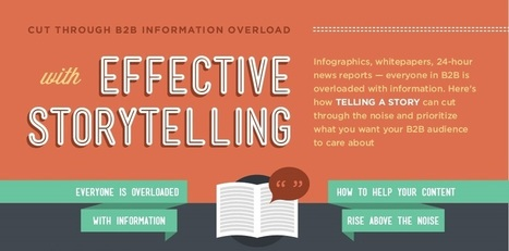 Effective Storytelling For People Who Don't Have Time To Read » Digital Branding Institute | Digital Marketing Strategy | Scoop.it
