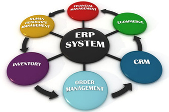 ERP Application Solutions - To Increase Productivity, Proficiency | IT OUTSOURCING COMPANY INDIA | IT OUTSOURCING COMPANY INDIA, Outsourcing Software, Enterprise Application Integration Services, Custom Software Application Development India, ERP Solutions, Web Application Development | Scoop.it