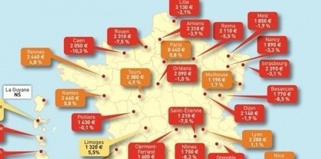 Immobilier : les notaires tablent sur une chute des ventes en 2013 | innovations immobilières | Scoop.it