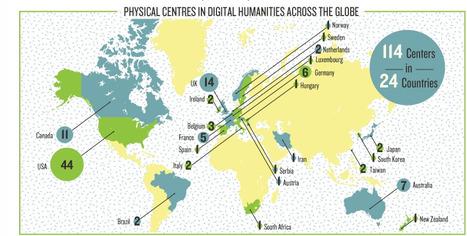 Infografika a DH számszerűsíthető adatairól   bölcsészeti informatika 551   Scoop.it
