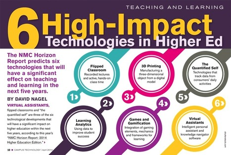 Campus Technology : April 2014, Page 10 | Information Technology Learn IT - Teach IT | Scoop.it