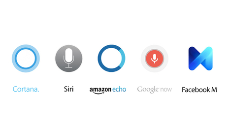 Will Intelligent Personal Assistants Replace Websites? | Technology and Education | Scoop.it