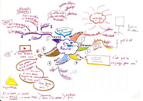Préparer un cours à l'aide d'une carte heuristique   heuristique   Scoop.it