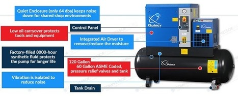 Buy Air Compressors with Air Dryers and Tanks | Compressor World | Compressor World | Scoop.it