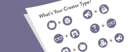 What Type Of Content Creator Are You? A Visual Guide To Your Copywriting Identity | Optimisation des médias sociaux | Scoop.it