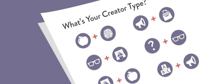 What Type Of Content Creator Are You? A Visual Guide To Your Copywriting Identity | Brand Storytelling | Scoop.it