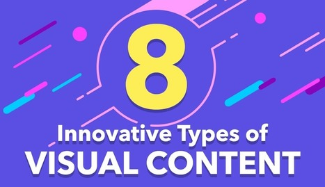8 Innovative Types of Visual Content (You Probably Haven't Tried Yet) | Digital Presentations in Education | Scoop.it