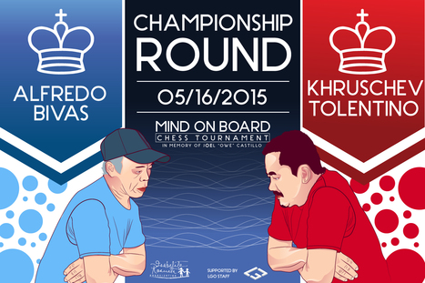 Mind On Board 2015 Championship Round | IROG( Isabelita Rosueta Organization) | Scoop.it