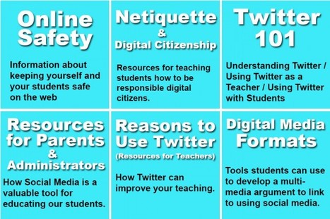 Guide to Using Twitter in Your Teaching Practice | Surviving Social Chaos | Scoop.it