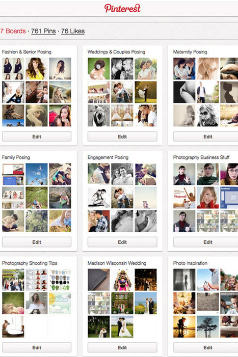 It's Time to Start Taking Pinterest Seriously | SNID master | Scoop.it