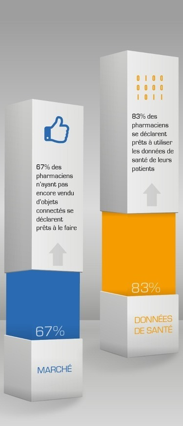 @Medappcare News #9 - toujours au top !! | M-HEALTH  By PHARMAGEEK | Scoop.it