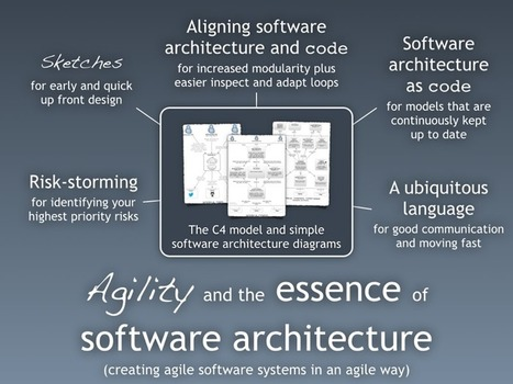Video - Agility and the essence of software architecture - Coding the Architecture | Software Architcture and Development | Scoop.it