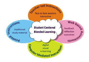 A Principal's Reflections: Flipping Instruction in a Captivating Fashion | Blended Learning: Mixing Methods and Delivery | Scoop.it