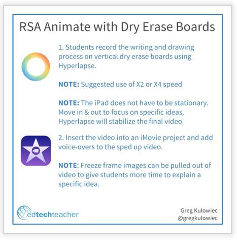 The History 2.0 Classroom: Dry Erase X Hyperlapse = RSA Animate | iPad classroom | Scoop.it