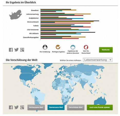 Explorar, comparar y analizar el desarrollo : utilización de datos abiertos | Datos abiertos (Artículos) | Scoop.it