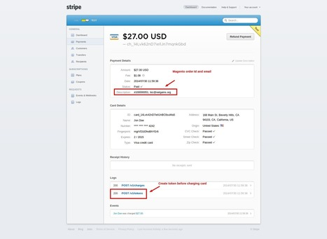 How to use Magento Stripe Payment Gateway for Online Pay | Website Design & Development Company-Netgains | Scoop.it