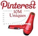 Pinterest Hits 10 Million U.S. Monthly Uniques Faster Than Any Standalone Site Ever -comScore | TechCrunch | Key Media Insights | Scoop.it
