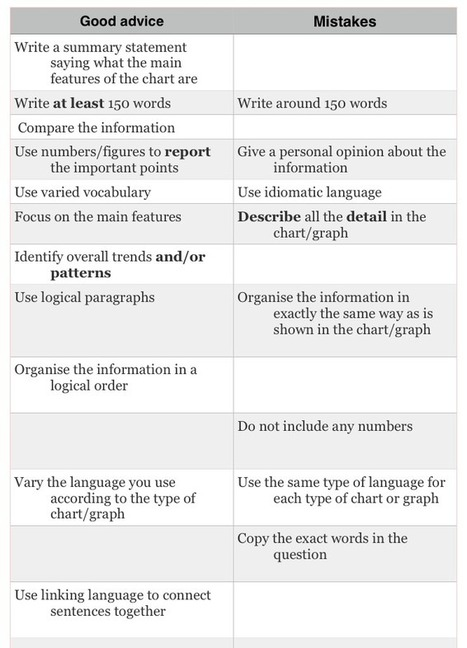 write context essay introduction 1 outline structure for literary analysis essay i catchy title ii paragraph 1: introduction (use hatmat) a hook b author c title d main characters e a short summary f thesis iii paragraph 2: first body paragraph a topic sentence (what this paragraph will discuss, how it will prove your thesis) b context for the.